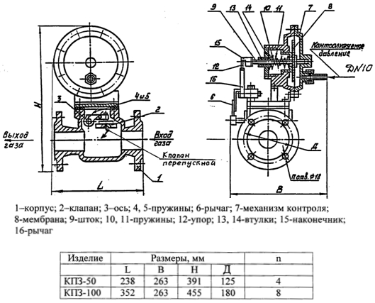 дутьевой вентилятор газовой горелки вайсхаупт, устройство, назначение и характеристики